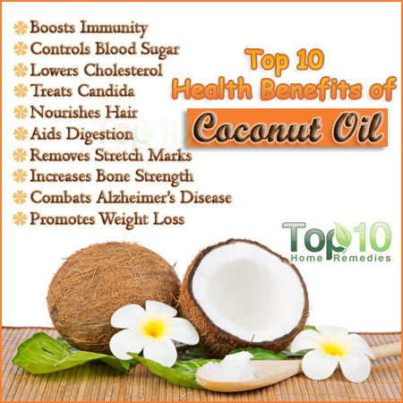 index coconut oil health benefits