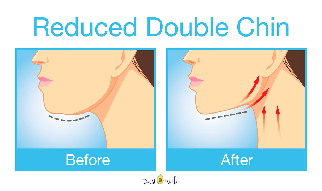 Exercises to Get Rid of Double Chin images