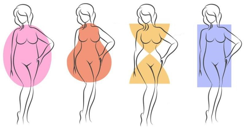 dress body type FI
