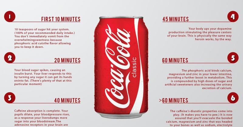 coke FI