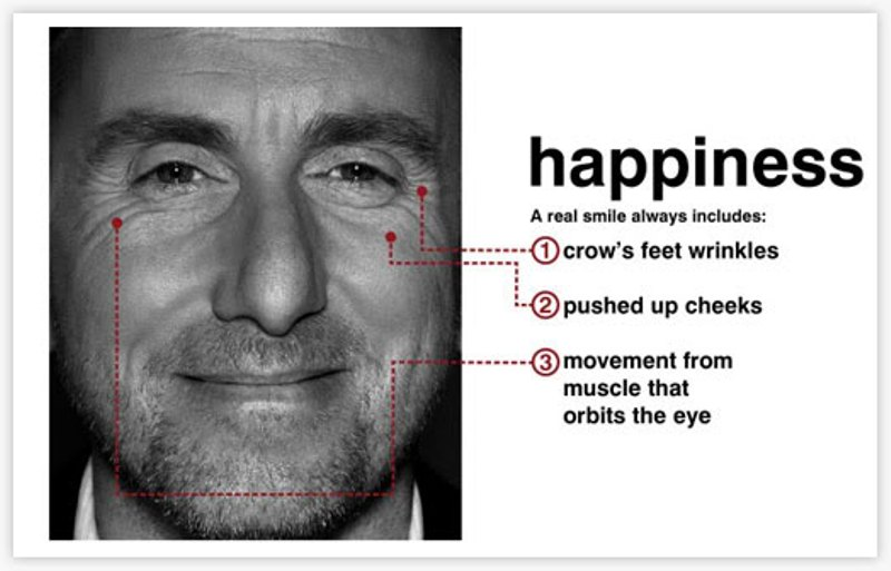 happiness-microexpression