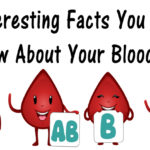 blood type facts FI