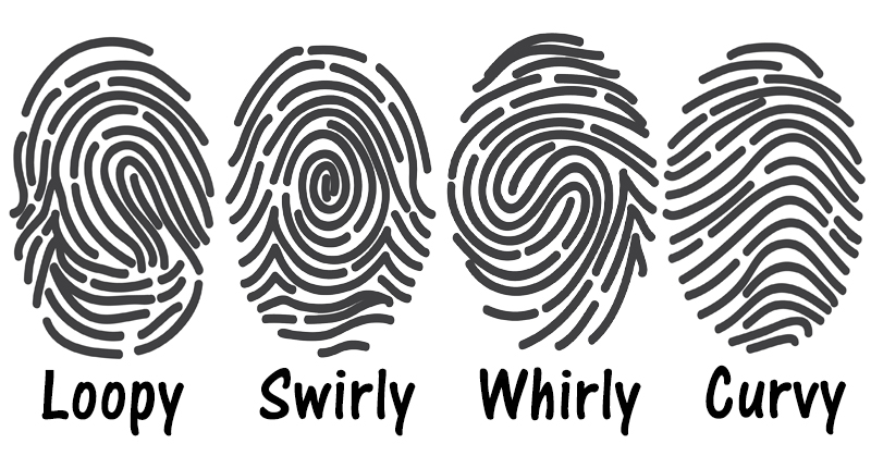Here's What Your Fingerprints Have to Say About Who YOU Are