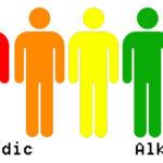 too acidic FI