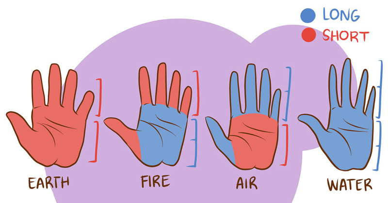 This Is What Your Hand Shape Says About Your Personality