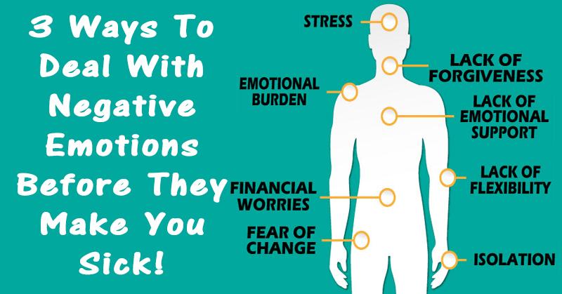 netative emotions FI