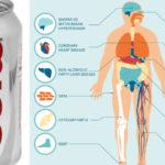 diet-soda-diseases-fi