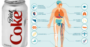 diet-soda-diseases-fi