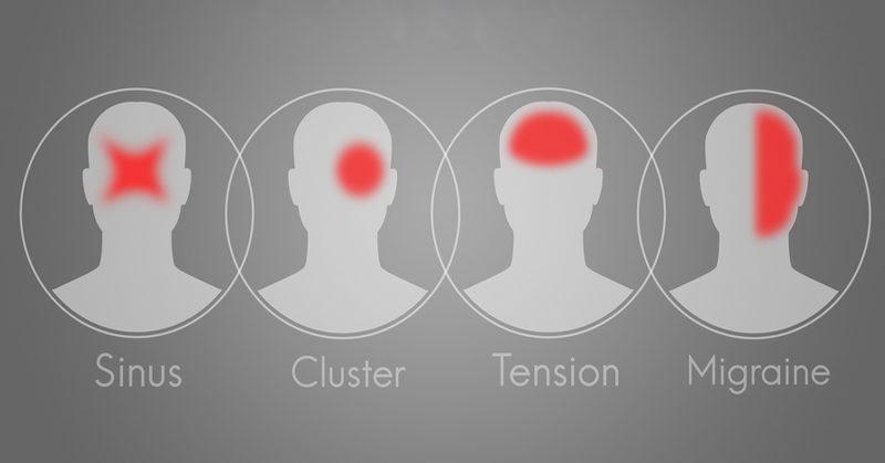 7 headaches FI