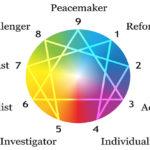 9 personailty test FI