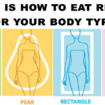 eat body type FI