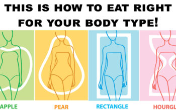 This Is How To Eat Right For Your Body Type!