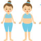 age weight gain FI
