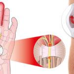 enzyme pain FI