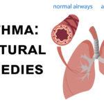asthma remedies FI