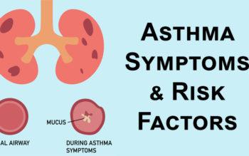 Asthma Symptoms & Risk Factors