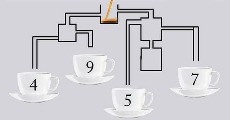 coffee quiz FI