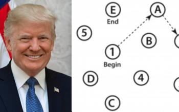 Can YOU Pass President Trump's Cognitive Ability Test?